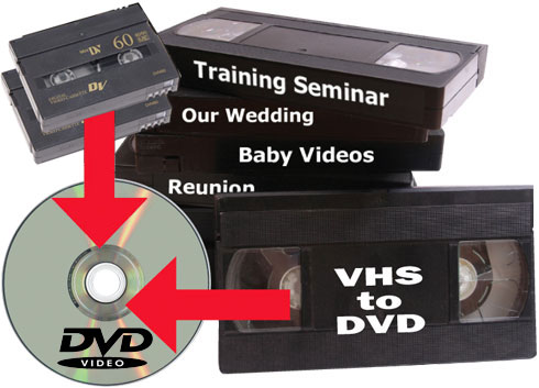 vhs_to_dvd_transfers_marbella_spain